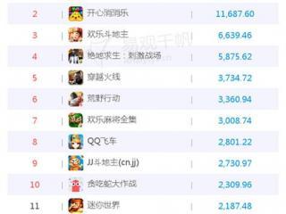 平安银行  腾讯系又现港股IPO!手游发行商创梦天地赴港IPO