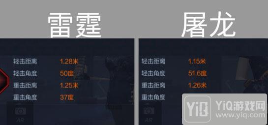 CF手游雷霆评测 雷神近战武器解析2