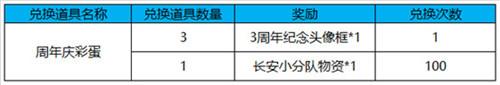 王者荣耀10月9日更新公告 3周年纪念头像框轻松拿2