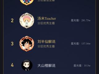 """正經的江叔打敗湯米Teacher,再次坐實""""迷你世界第一人""""寶座"""
