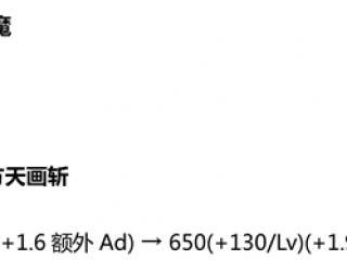 王者荣耀体验服1月15日更新 野怪收益回调