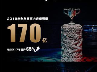 """KPL亮出2018""""成绩单"""" 全年赛事内容观看量破170亿"""