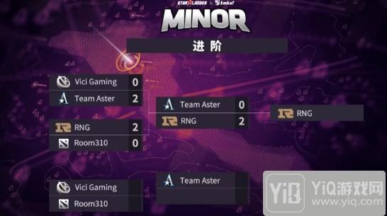 小牛賽事報:DOTA2SLI基輔mionr預選賽結束 VG、RNG攜手晉級4