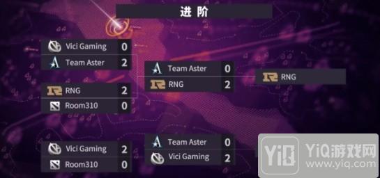 小牛賽事報:DOTA2SLI基輔mionr預選賽結束 VG、RNG攜手晉級5