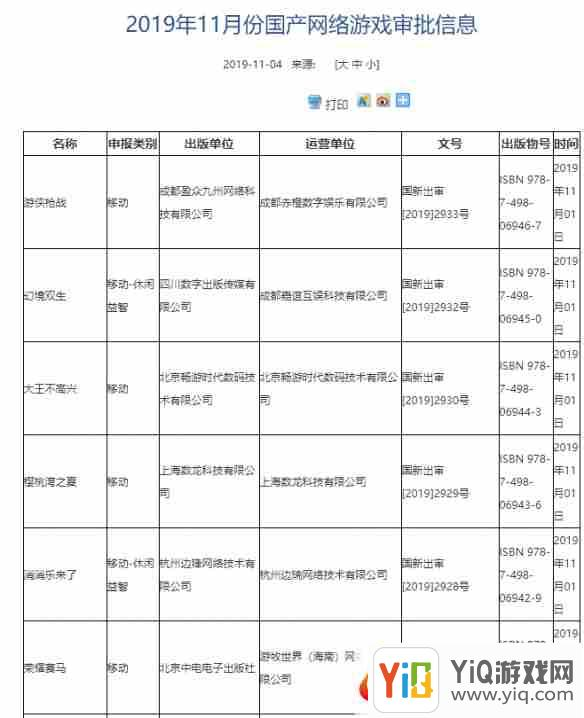 十一月國產網絡游戲審批信息公布 夢幻西游三維版過審