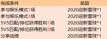 王者荣耀2020元旦雪人头像框怎么获得http://img.cnanzhi.com/upload/20191224/1577169626508936.png