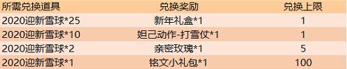 王者荣耀2020元旦雪人头像框怎么获得http://img.cnanzhi.com/upload/20191224/1577169594568320.png